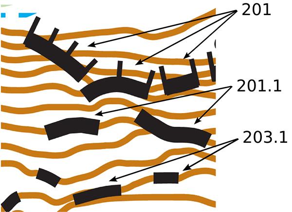 Branter av olika storlekar: Opasserbar brant 201 och 201.1. En liten brant 203.1.